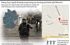 [Infographics] Diễn biến mới về vụ xả súng kinh hoàng ở Munich