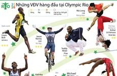 [Infographics] Những VĐV xuất sắc nhất tại Olympic Rio 2016