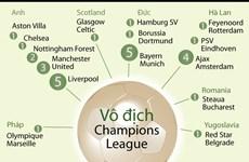 [Infographics] Điểm mặt những nhà vô địch Champions League