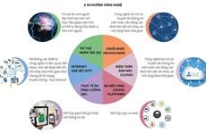 [Infographics] 6 xu hướng công nghệ thông tin trong năm 2018