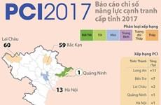 [Infographics] Quảng Ninh vươn lên vị trí số 1 trên bảng xếp hạng PCI