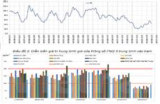 Bộ TN-MT đánh giá chất lượng không khí trước và sau 'cơn mưa vàng'