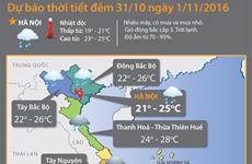 Các tỉnh Bắc Bộ tiếp tục se lạnh, Thủ đô Hà Nội có mưa rải rác