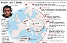 [Infographics] Thông tin về nghi phạm đâm xe tải ở Berlin