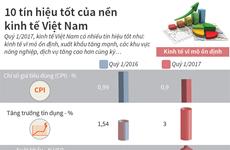 [Infographics] 10 tín hiệu sáng của nền kinh tế Việt Nam