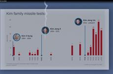 """[Video] Thế giới """"đứng ngồi không yên"""" vì tên lửa Triều Tiên"""
