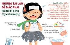 [Infographics] Những sai lầm dễ mắc khi trẻ bị bệnh tay chân miệng