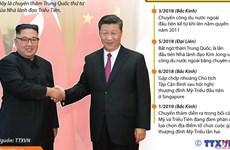 [Infographics] Bốn lần nhà lãnh đạo Triều Tiên thăm Trung Quốc