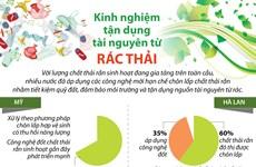 [Infographics] Kinh nghiệm tận dụng tài nguyên từ rác thải