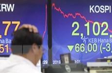 Chứng khoán châu Á mất đà do căng thẳng thương mại Mỹ-Trung