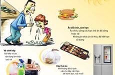 [Infographics] Phòng ngừa ngộ độc thực phẩm mùa nắng nóng