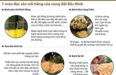[Infographics] 7 món đặc sản nổi tiếng của vùng đất Bắc Ninh