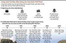 [Infographics] Làng chài Cái Bèo - Bảo tàng văn hóa biển Việt Nam