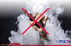 [Infographics] Nhiều quốc gia siết chặt kiểm soát thuốc lá điện tử