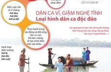[Infographics] Dân ca Ví, Giặm Nghệ Tĩnh - Loại hình dân ca độc đáo