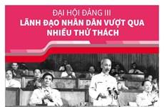 [Infographics] Đại hội Đảng III: Lãnh đạo nhân dân vượt qua thử thách