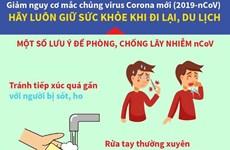 [Audio] Hướng dẫn cách phòng chống dịch viêm phổi do virus corona