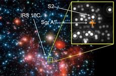 Phát hiện thiên văn học củng cố thuyết tương đối rộng của A.Einstein