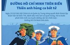 [Infographics] Đường Hồ Chí Minh trên biển: Thiên anh hùng ca bất tử