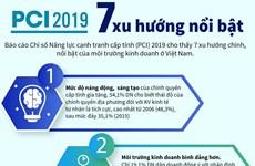[Infographics] 7 xu hướng nổi bật của môi trường kinh doanh ở Việt Nam