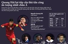 [Infographics] Quang Hải lọt tốp cầu thủ tấn công ấn tượng nhất châu Á
