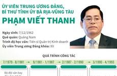 [Infographics] Ủy viên Trung ương Đảng, Bí thư Tỉnh ủy Bà Rịa-Vũng Tàu