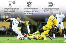 [Infographics] Kế hoạch tổ chức Cúp bóng đá Quốc gia 2020