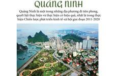 [Infographics] Ấn tượng 3 đột phá chiến lược của tỉnh Quảng Ninh