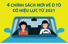 [Infographics] 4 chính sách mới về ôtô có hiệu lực từ 2021