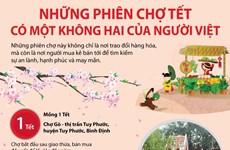 [Infographics] Những phiên chợ Tết có một không hai của người Việt