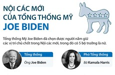 [Infographics] Nội các mới của Tổng thống Mỹ Joe Biden