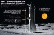 SpaceX và hợp đồng 2,9 tỷ USD đưa người lên Mặt Trăng