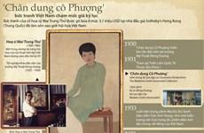 [Infographics] Bức tranh Việt đầu tiên đạt giá kỷ lục 3,1 triệu USD
