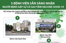 5 bệnh viện sẵn sàng tiếp nhận người bệnh gặp sự cố sau tiêm chủng