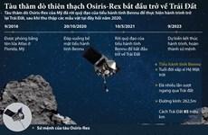 [Infographics] Tàu thăm dò Osiris-Rex bắt đầu trở về Trái Đất