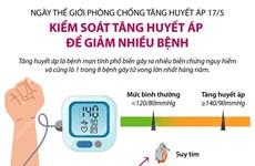 [Infographics] Kiểm soát tăng huyết áp để giảm nhiều bệnh