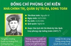 Đồng chí Phùng Chí Kiên: Nhà chính trị, quân sự tài ba, song toàn