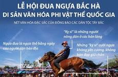 [Infographics] Lễ hội đua ngựa Bắc Hà - Di sản văn hóa quốc gia