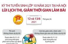 Kỳ thi vào lớp 10 tại Hà Nội: Lùi lịch thi, giảm thời gian làm bài