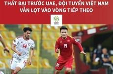 [Infographics] Thua UAE, tuyển Việt Nam vẫn lọt vào vòng tiếp theo