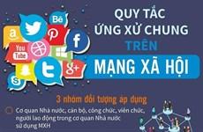 [Infographics] Quy tắc ứng xử chung trên mạng xã hội