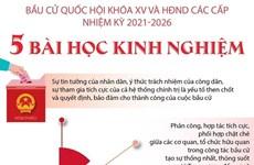 [Infographics] Bầu cử Quốc hội khóa XV và HĐND: 5 bài học kinh nghiệm
