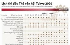 [Infographics] Lịch thi đấu Thế vận hội Tokyo 2020