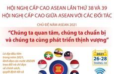 [Infographics] Thông điệp của Hội nghị cấp cao ASEAN lần thứ 38 và 39