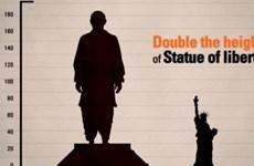 Ấn Độ có kế hoạch xây dựng tượng đài cao nhất thế giới