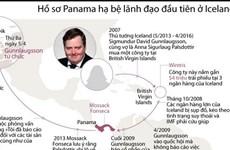 [Infographics] Hồ sơ Panama hạ bệ lãnh đạo đầu tiên ở Iceland