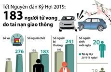 [Infographics] Tết Kỷ Hợi: 183 người tử vong do tai nạn giao thông