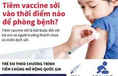 [Infographics] Tiêm vắcxin sởi vào thời điểm nào để phòng bệnh?