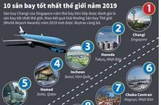 [Infographics] Xếp hạng 10 sân bay tốt nhất thế giới năm 2019