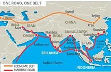Các động thái đầu tiên của Trung Quốc nhằm định nghĩa dự án BRI